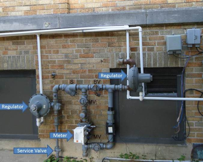 How To Plumb Natural Gas Line