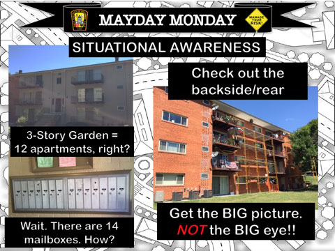 Mayday Monday: Situational Awareness