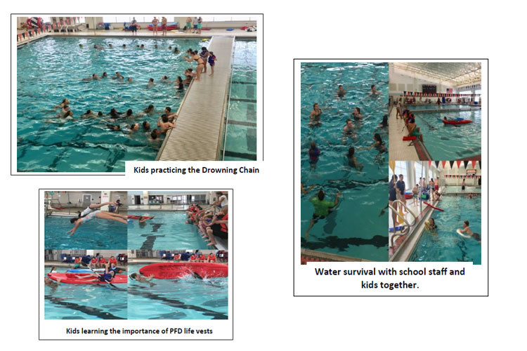Children and lifeguards practicing water safety