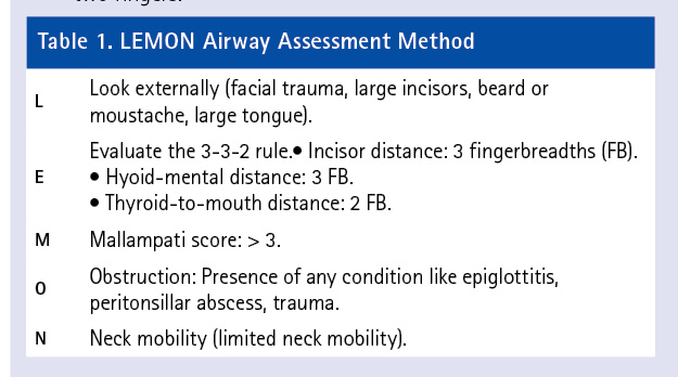 Table 1. LEMON Airway Assessment Method
