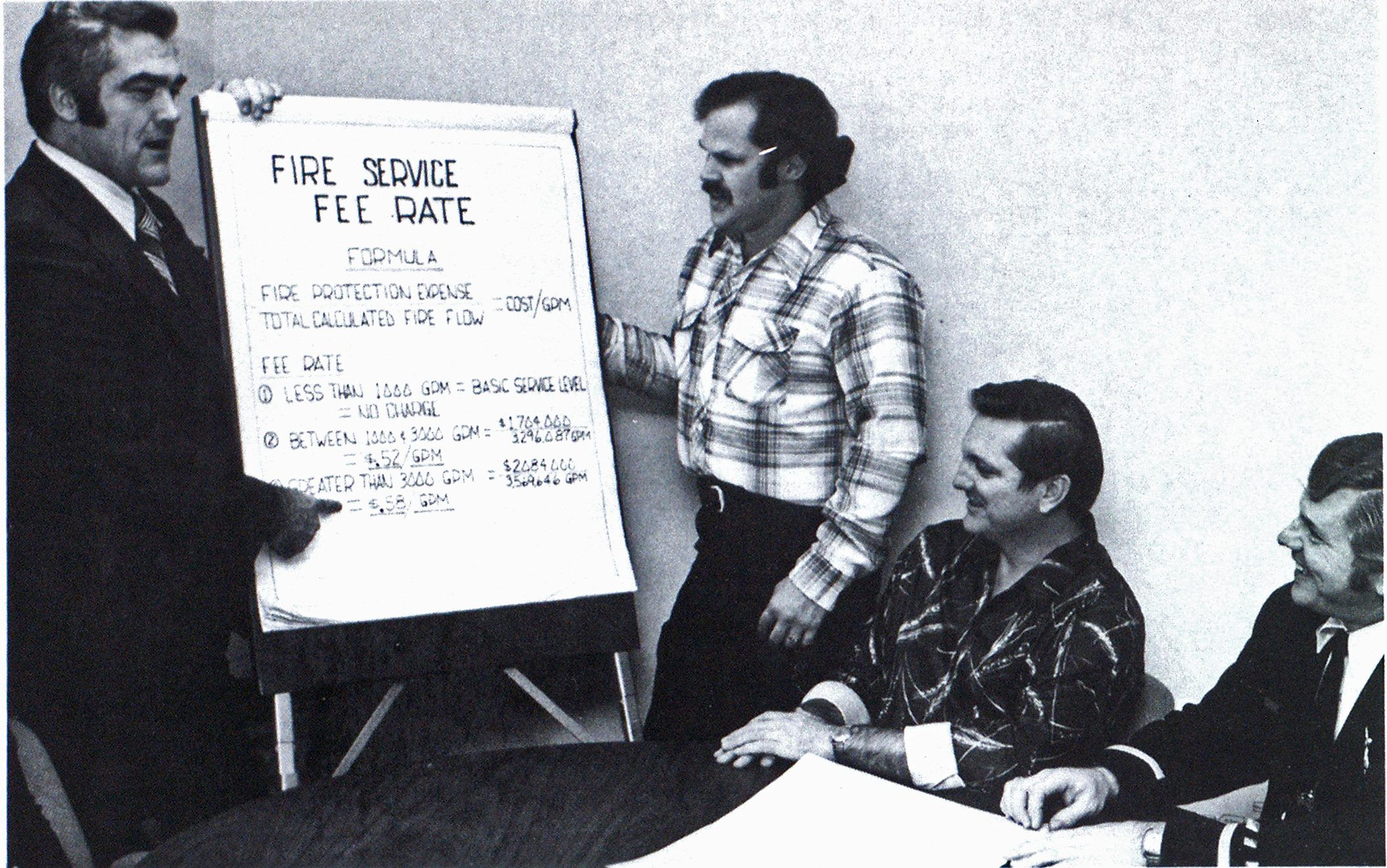 Water-flow formula developed in Inglewood, Calif., is studied from left, Chief Dale Hill, James Nyman, Dale Geldert and Larry Mann