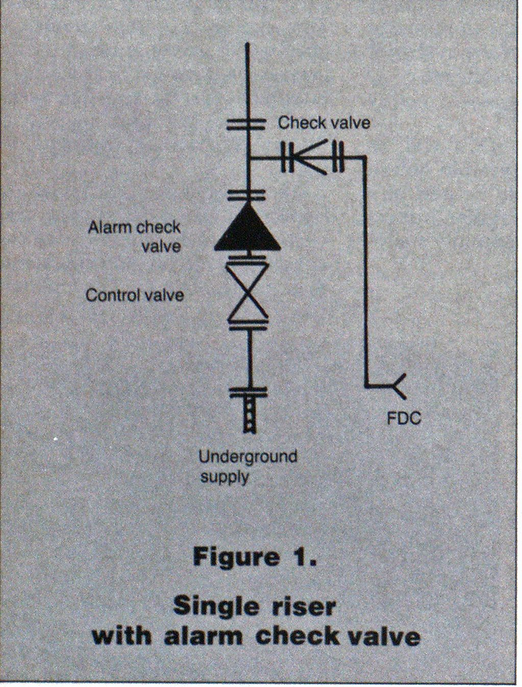 Figure 1. Single riser with alarm check valve