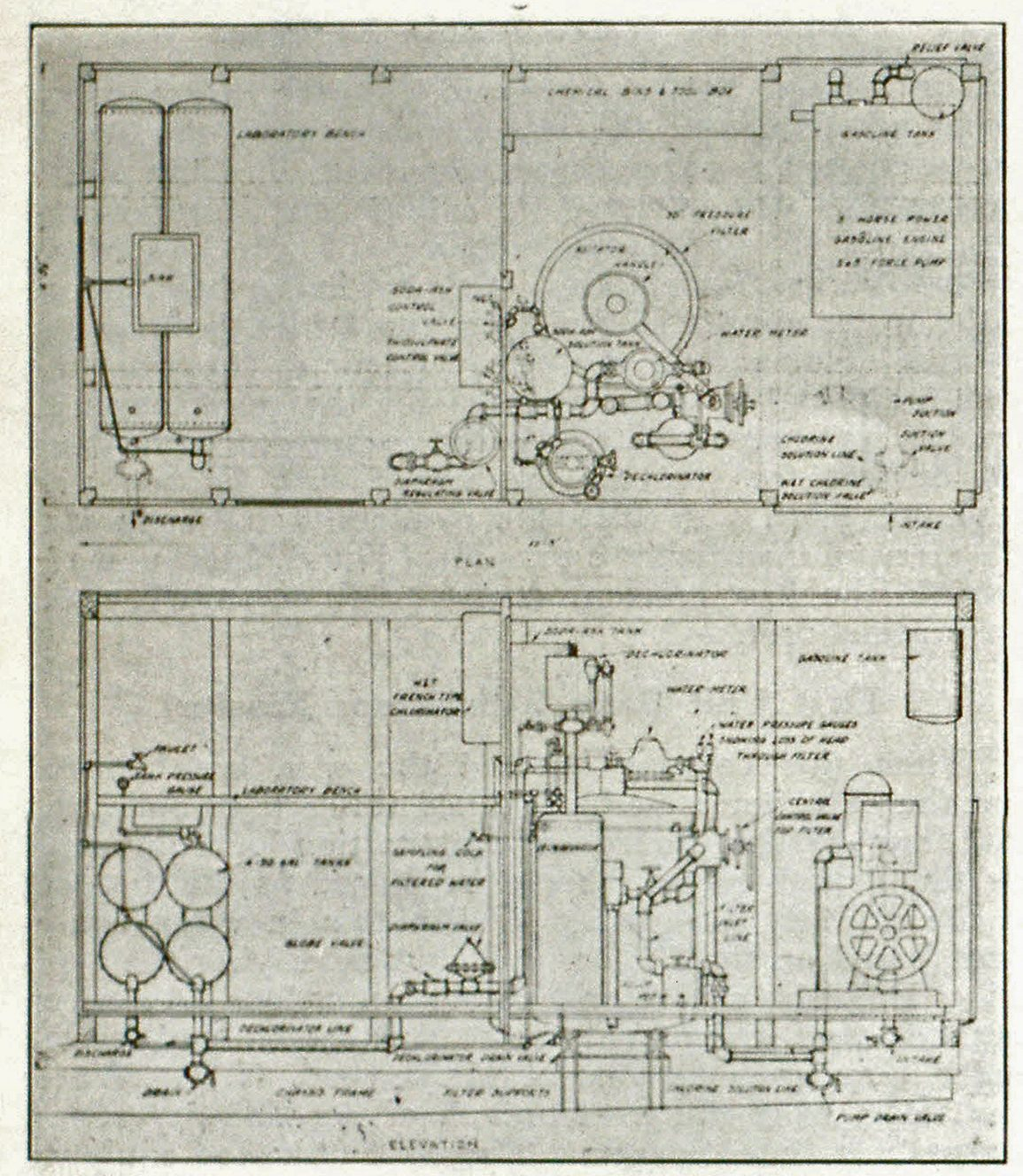 Fig, 1—Plan and Elevation of the Wallace & Tiernan Motor Truck Mounted Water Purification Unit