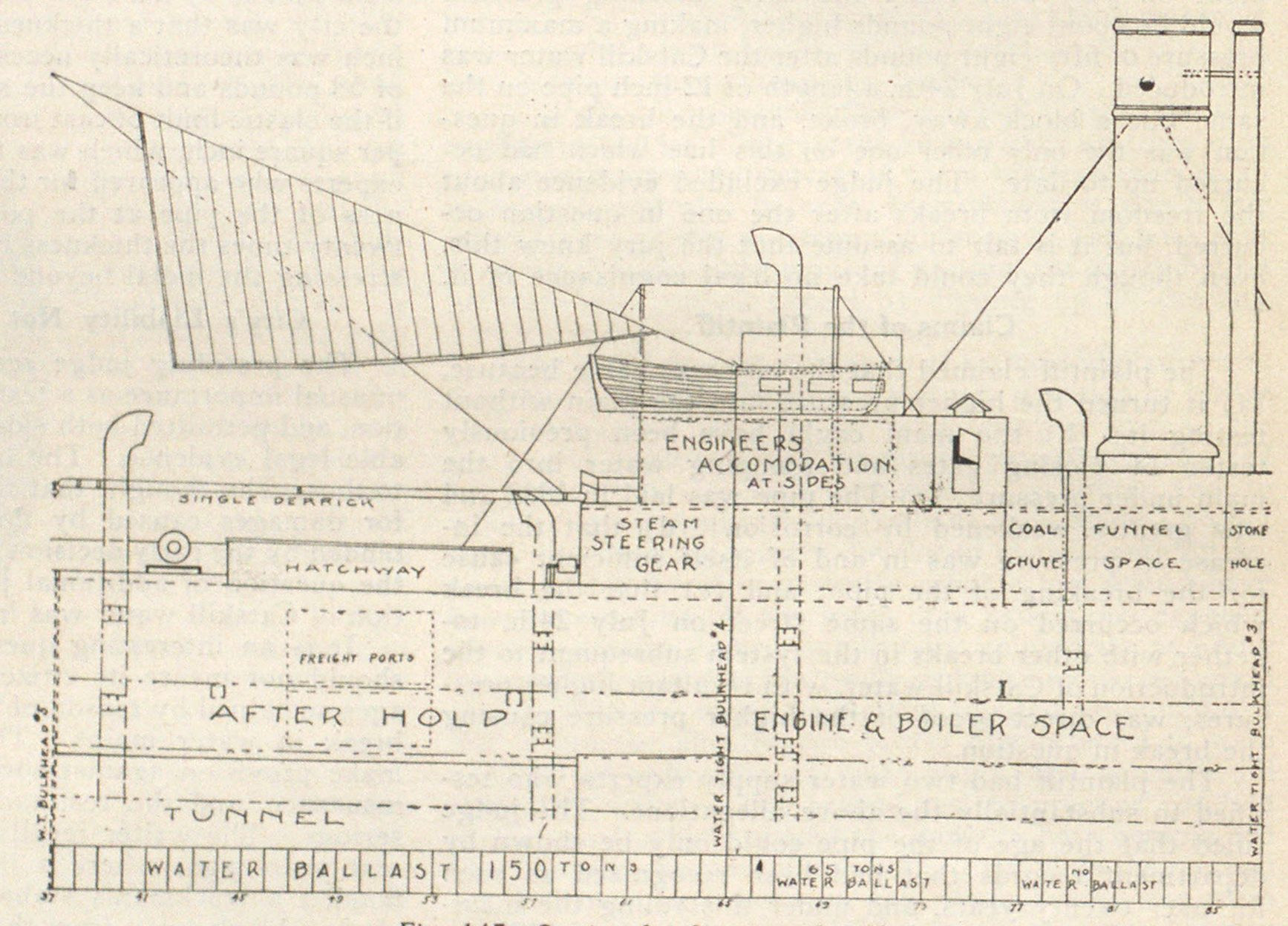 Fig. 147—Section 3. Interior of a Ship