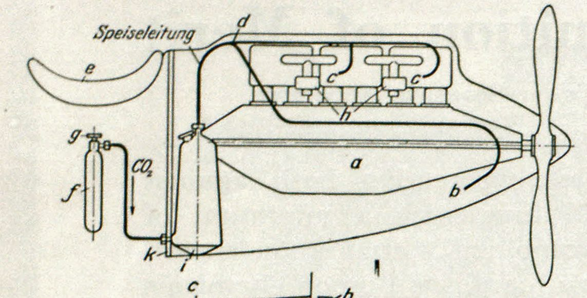 Fig. 5 a. Body of motor housing; b. protection of cells; c. protection of carburetor; d. forked joint; e. pilot's seat; f. flasks with liquid carbonic acid; g. valve hand wheel; h. carburetor; 1. tank with extinguishing powders; k. instrument frame.