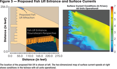 Proposed Fish Lift Entrance and Surface Currents