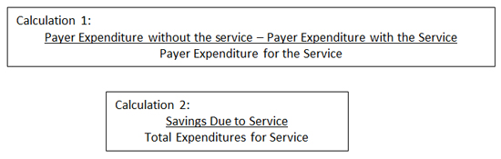 EMS expenditure for healthcare payers