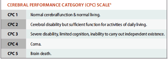 cerebral performance category scale
