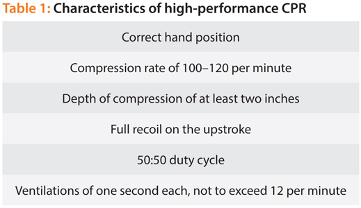 Characteristics of high-performance CPR