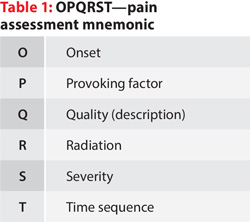 A Guide to Prehospital Pain Management - Journal of Emergency ...