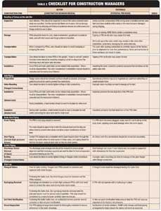Steam Boiler: Steam Boiler Inspection Checklist