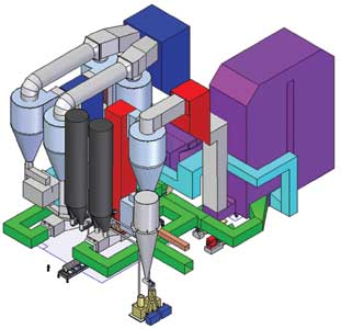 550-MW utility-scale power plant chemical looping process Alstom