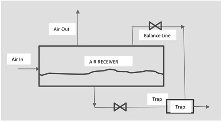 Plant Instrument Air System - Useful Design Tips - Power