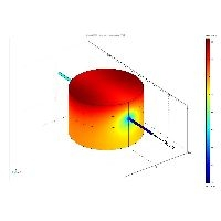 Finite element results of testing