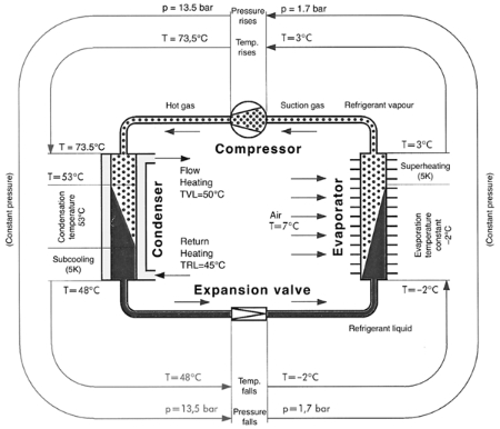 ground source heat pump wiring diagram geothermal heat pumps renewable energy world  geothermal heat pumps renewable