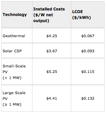 solar tracker project report pdf
