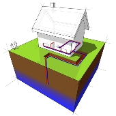 The Efficiency Tango: A Deeper Look at Geothermal Heat Pump Efficiency