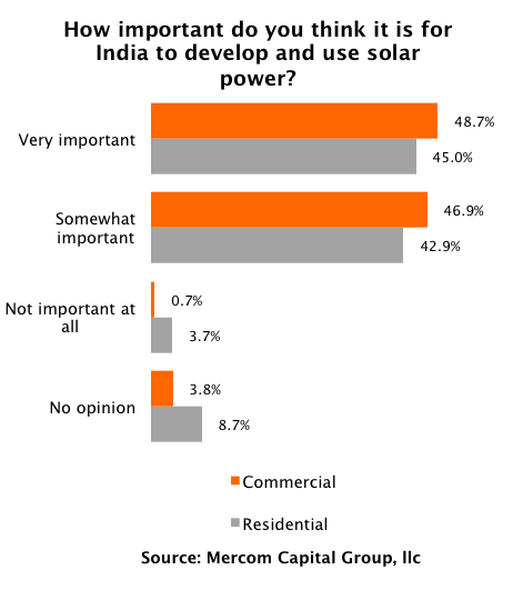 essay on renewable sources of energy in hindi