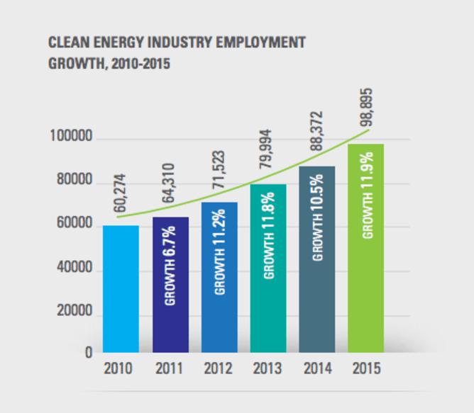... energy sector in Massachusetts. Massachusetts Clean Energy Center