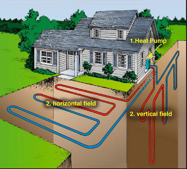 The Hidden Genius of Geothermal HVAC Systems - Renewable ... on house kitchen design, house painting design, house ductwork design, house framing design, house attic design, house layout design, house architecture design, house plumbing design, house engineering design, house foundation design, house floor design, house doors design, house water connection design, house fireplaces design, house structure design, house electrical design, house construction design, house building design, row house design, residential house window design,