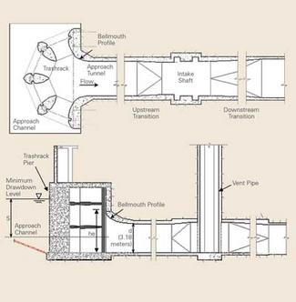 Validating The Design Of An Intake Structure Hydro Review